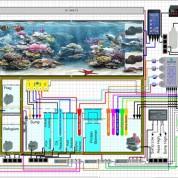 Otomasyon Projesi